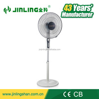 18 Quot High Velocity Industrial Stand