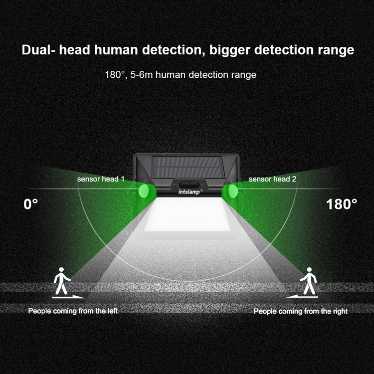 solar light Double Dural Heads Adjustable Induction Detection Path Wall Emergency Security Lamp