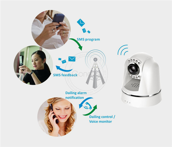cctv camera system home security gsm/wcdma 3G wireless/wired sms mms video alert alarm system