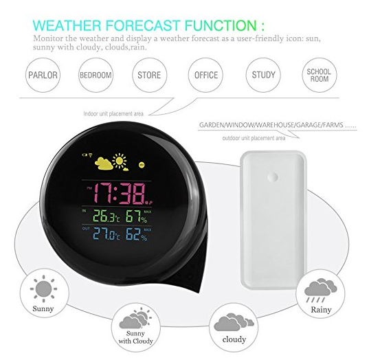 Cute Ccrystal gsm desktop weather station with USB port