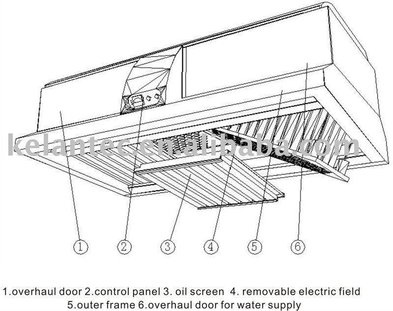 Hood Style Cooking Fume and Smoke Extraction System with ESP for Restaurant Exhaust Ventilation