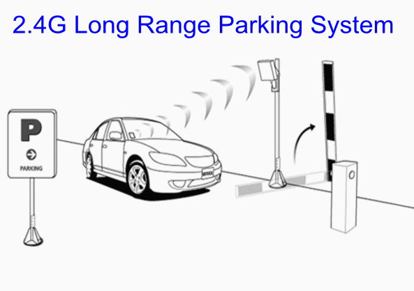 Long Distance Wireless Bluetooth Parking System, 2.4G Rfid Tags for Parking Access Control System