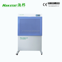 Mobile UV Sterilizer For Operating Room