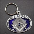 Cheap custom emblem brass meter keychains made in Chain