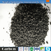 Calcined Petroleum Coke/cpc/GPC powder