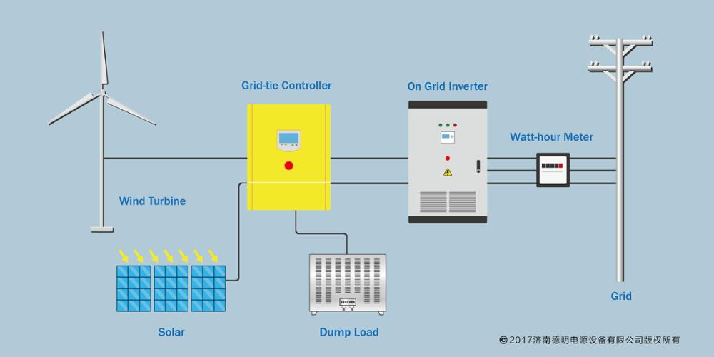 On grid wind solar hybrid controller 30KW