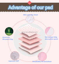 A grade good quality Incontinence people use underpad
