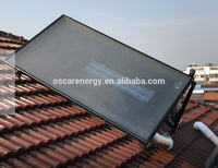 2017 New Portable Solar Heater For