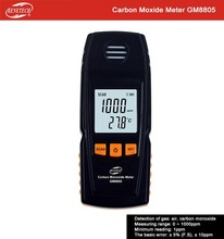 GM8805 Carbon Monoxide Meter With Low Price