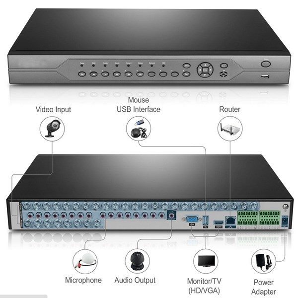 32channel 1080n h.264 hd dvr nvr avr all in one dvr