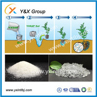 Supply raw material Water Absorbing Powder polymer SAP