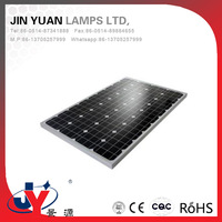 Factory outlets High color rendering index 250 w solar panel