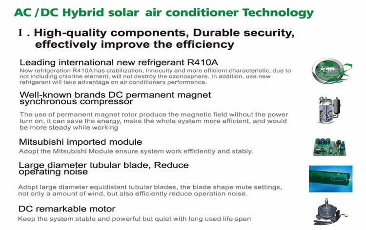 High quality AC DC hybrid power on grid 18000btu frequency conversion mini split air conditioner