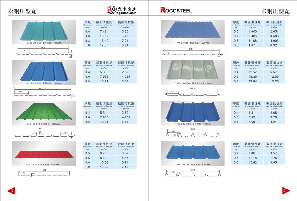 China Supplier Lowes Sheet Metal Roofing Sheet Price