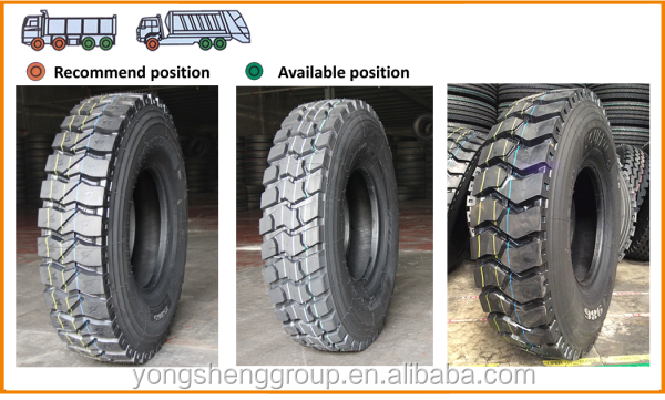 tyres 1200r24 tyre price list our company want distributor