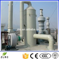 Sulfur Dioxide Control/removal /FGD systems/wet scrubber