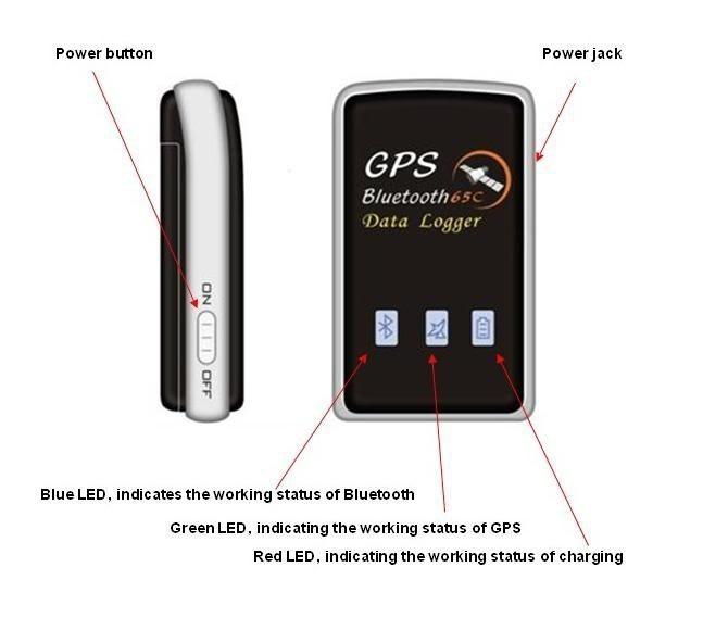 Bluetooth Gps Программа
