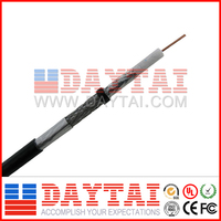 Armoured 3c-2v 75 ohm rg59/rg58 Coaxial Cable Tri Shield