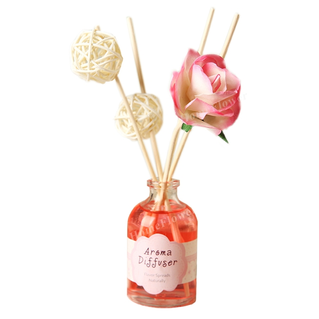 Air Fresheners Type and Eco-Friendly Feature Room Diffuser
