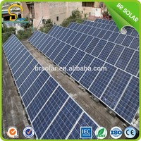 Energy Saving timeproof solar panel for home electricity