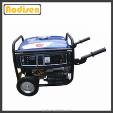 portable battery operated generator