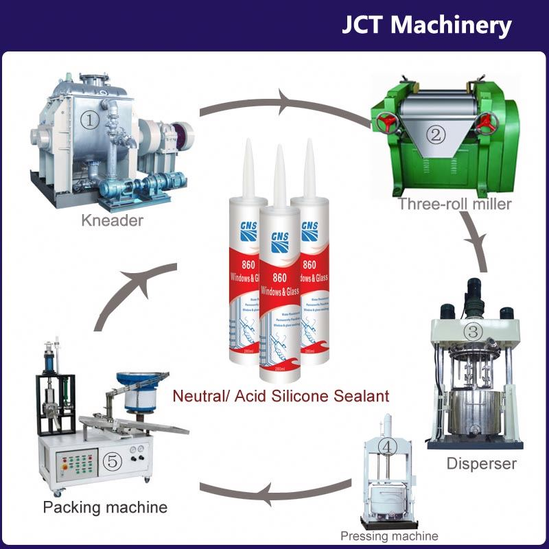 machine for making silicone sealant application