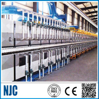 High Efficiency Roller Kiln For Ceramic Tiles/Bricks Firing