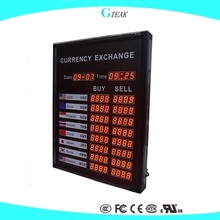 Professional foreign currency exchange rate display board of 7 segment for the bank