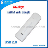 Best portable white WCDMA/HSUPA USB modem 3G WiFi dongle SIM card for Windows 7 64 bit