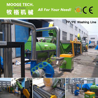 Plastic Recycling Line of PE PP Films Washing Machine