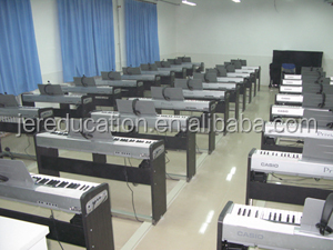 HL-5001Music classroom with classroom managerment software