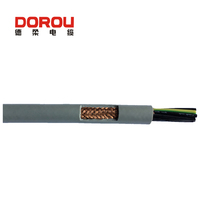 pvc power cable audio frequency controlling cable