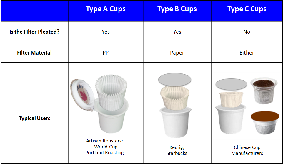 how to make your own k cup filters