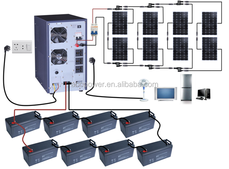 5kw solar power system home 5000w solar system price 1kw 2kw 3kw solar panel 5kw solar electricity generator system for home