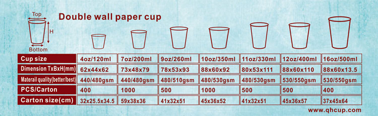 alibaba china supplier custom printed 500ml 16oz kraft paper cup