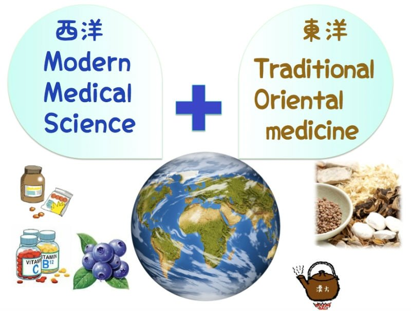 High quality Herbal products manufactured by Japanese company