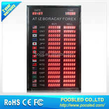 bank exchange screen billboard \ money exchange rate board for bank \ exchange bank screen billboard