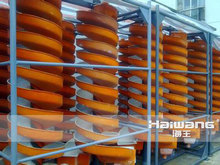 Professional Design Spiral Concentrator Iron Ore For Sale
