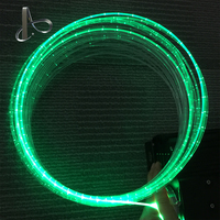 China electronics market fiber optic light curtain