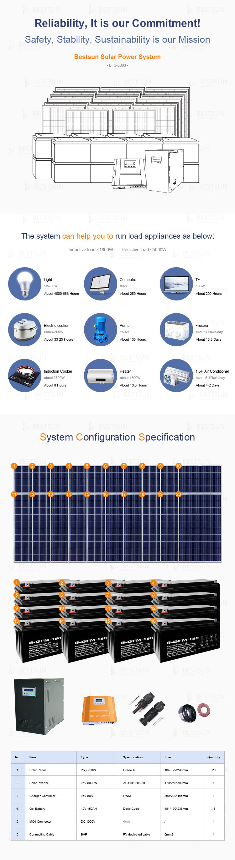 factory design solar power residential On Grid tied Off Grid Solar Power System 1KW 2KW 3KW 5KW 10KW 20KW for Solar Power System