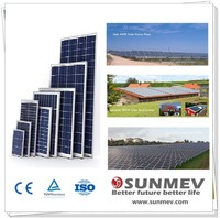 High quality 12V 100W mini solar panel with cheapest price