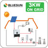 China manufacturer solar panel on grid 3kw solar system with European standard