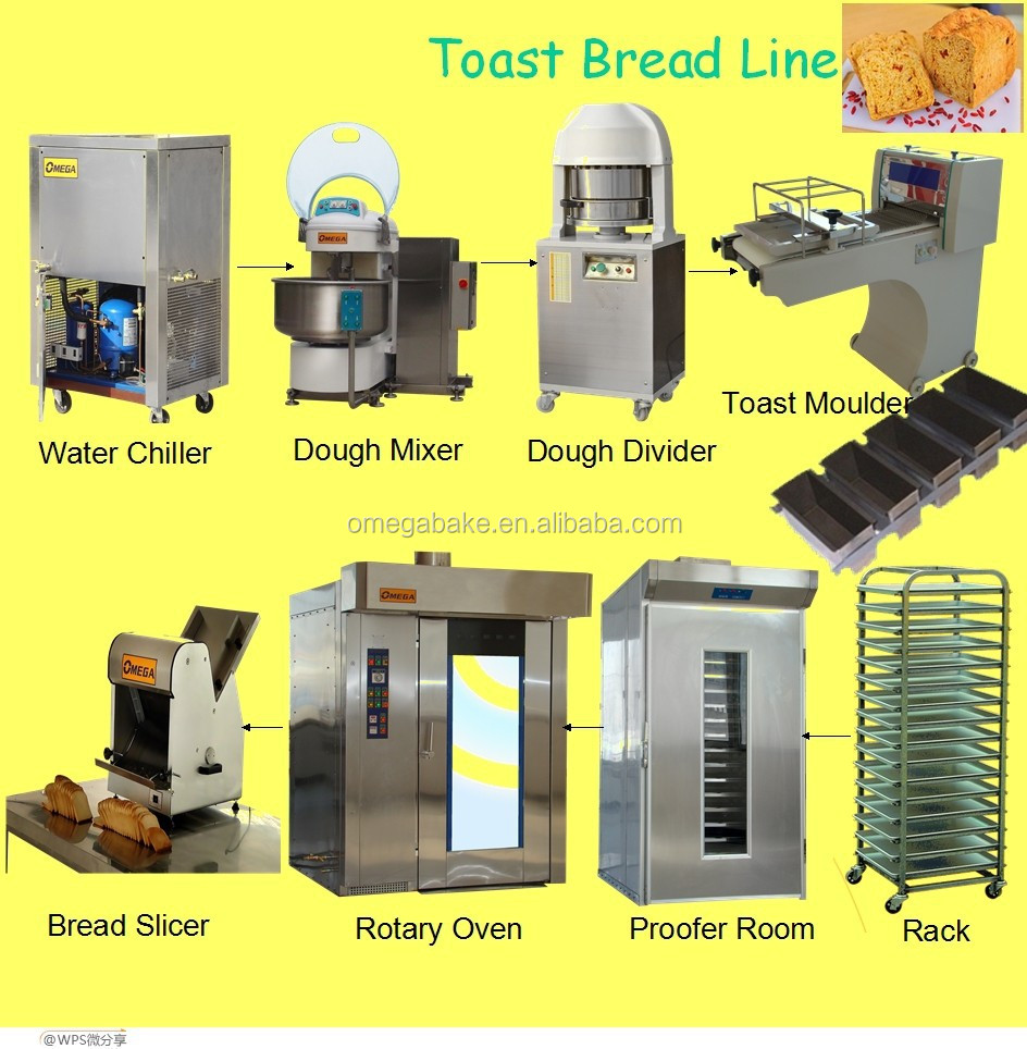 Toast bread,philippines bread line used baking equipment like dough mixer, proofer, oven and so on