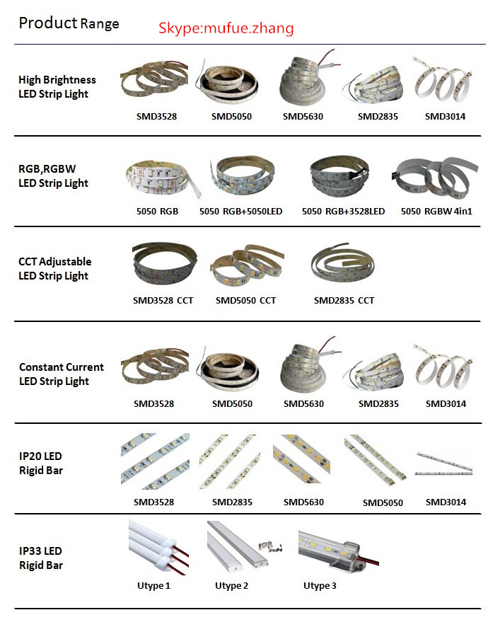 3535 rgb led strip light,4mm rgb led strip,sk6812mini