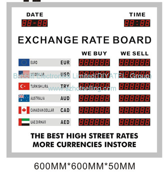 BTR-60L70H-8 Currency Exchange Rate Board