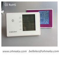 Air quality detector jsm-136 /indoor air quality monitoring device with particle sizer,voc meter,carbon dioxide detector