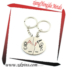 Wholesale customized lowest price professional custom round shape key chains