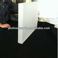 Thick Quartz Glass Plate Success