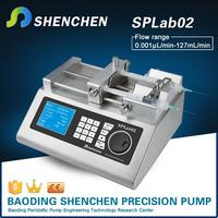 Economic and multichannel price syringe pump