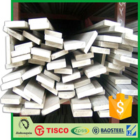 2015 china factory cheap price hot rolled sizes 20mm stainless steel flat bar